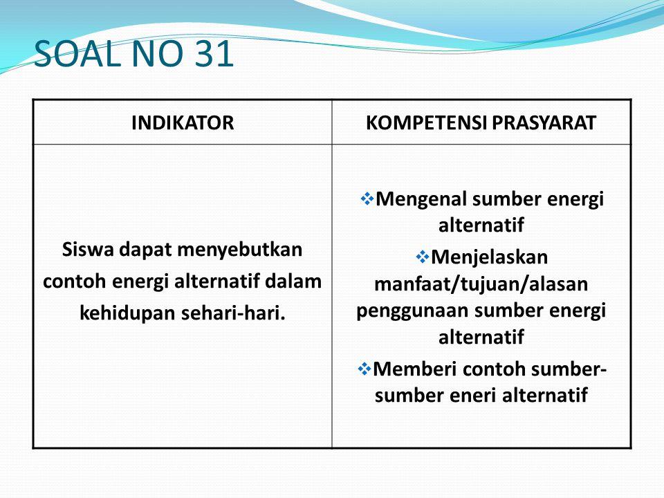 SOAL NO 31 INDIKATOR KOMPETENSI PRASYARAT Siswa dapat menyebutkan