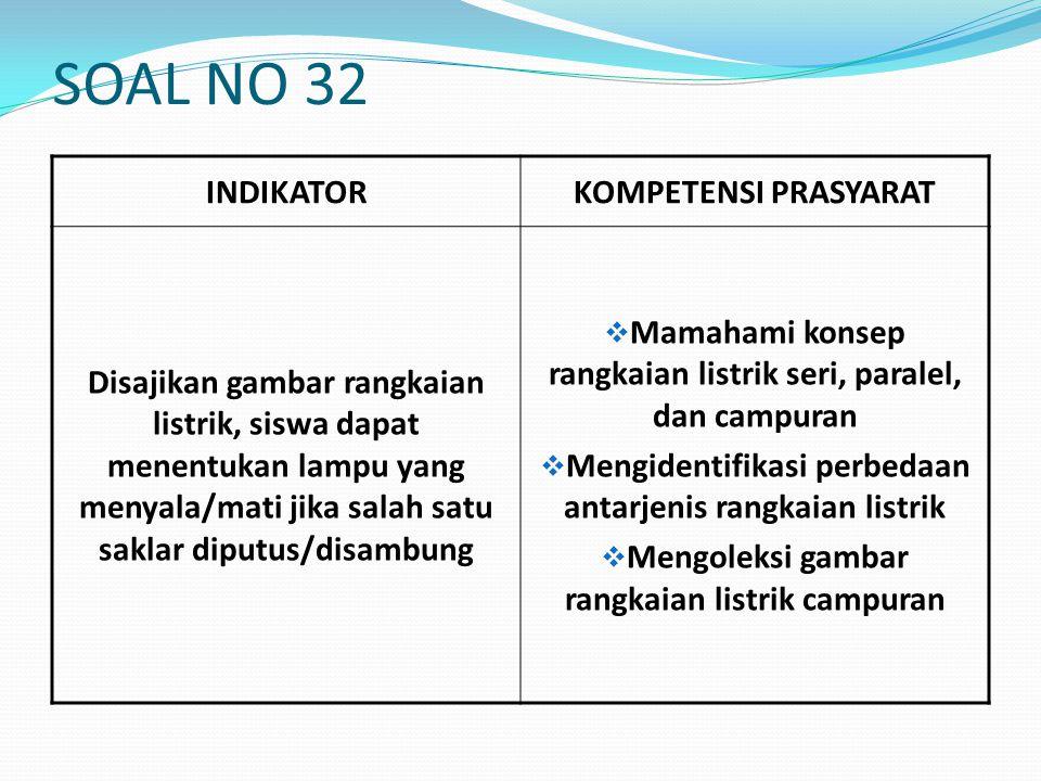 SOAL NO 32 INDIKATOR KOMPETENSI PRASYARAT
