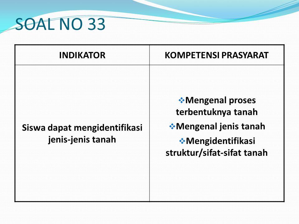 SOAL NO 33 INDIKATOR KOMPETENSI PRASYARAT