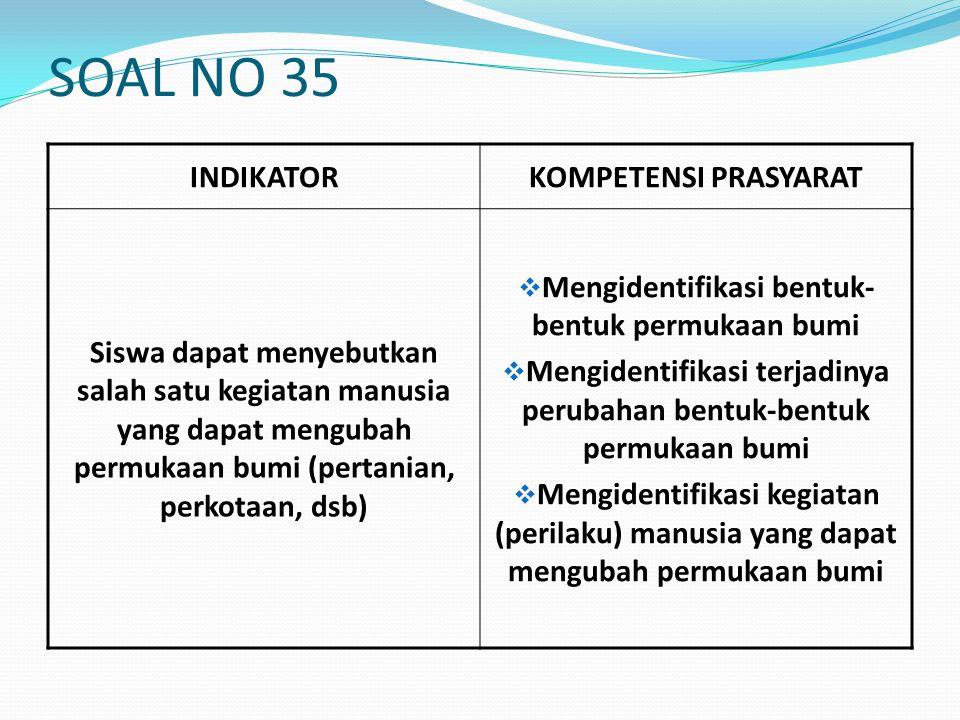 SOAL NO 35 INDIKATOR KOMPETENSI PRASYARAT