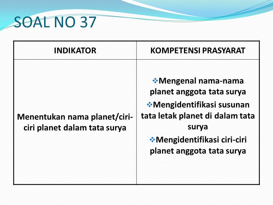 SOAL NO 37 INDIKATOR KOMPETENSI PRASYARAT