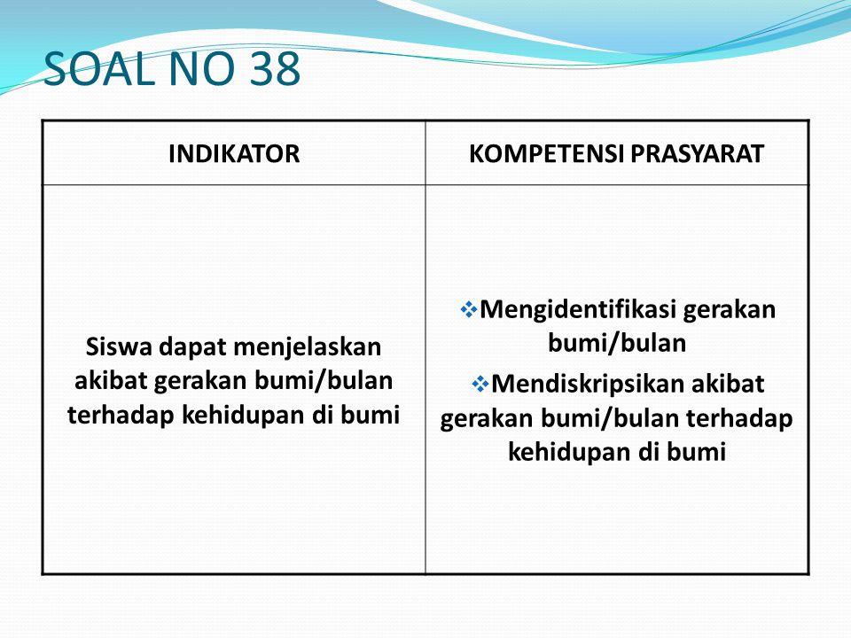 SOAL NO 38 INDIKATOR KOMPETENSI PRASYARAT