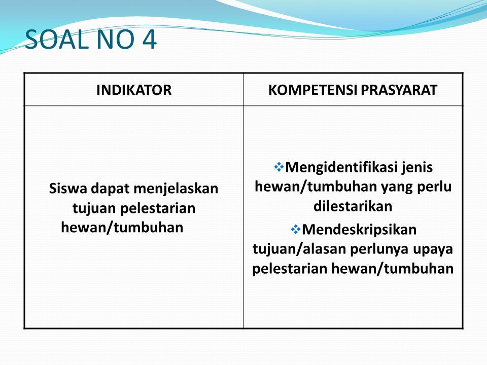 SOAL NO 4 INDIKATOR KOMPETENSI PRASYARAT