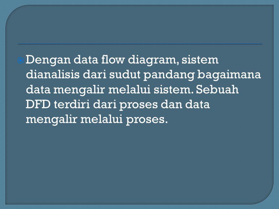 Dengan data flow diagram, sistem dianalisis dari sudut pandang bagaimana data mengalir melalui sistem.
