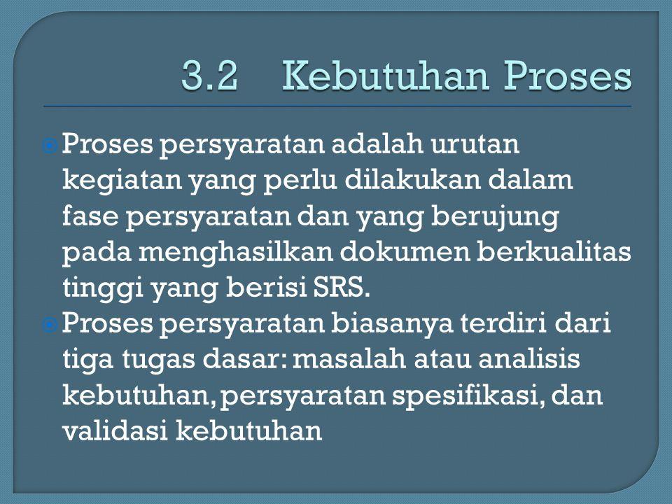 3.2 Kebutuhan Proses
