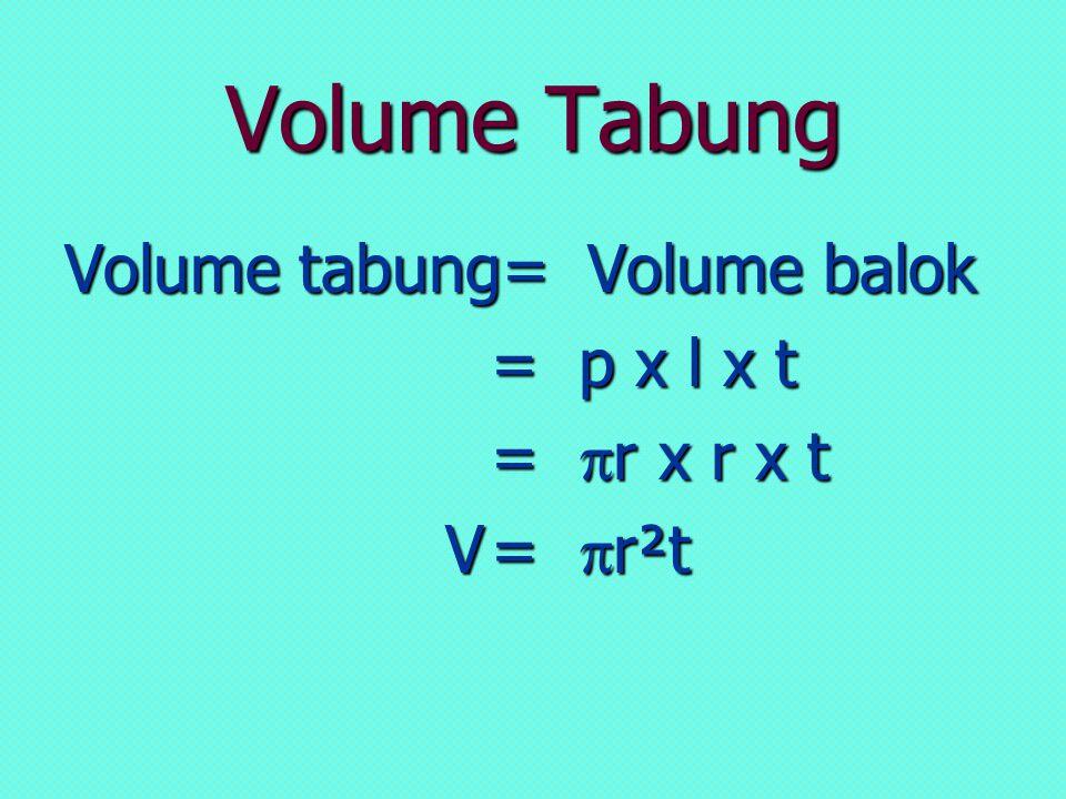 Volume Tabung Volume tabung= Volume balok = p x l x t = r x r x t