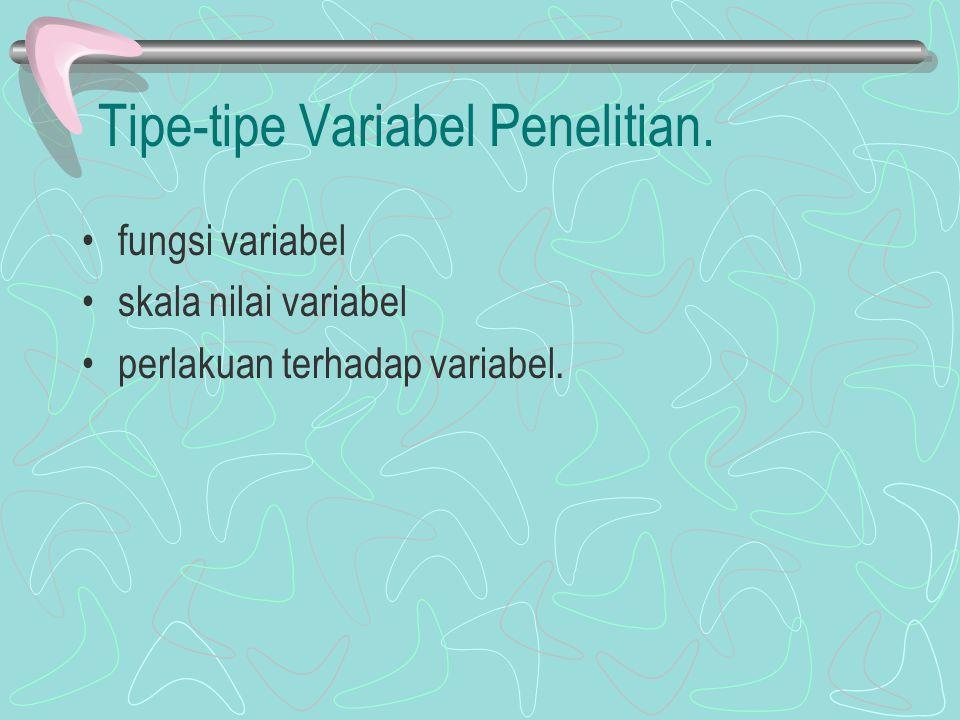 Tipe-tipe Variabel Penelitian.