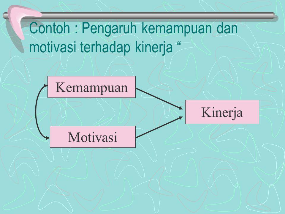 Contoh : Pengaruh kemampuan dan motivasi terhadap kinerja