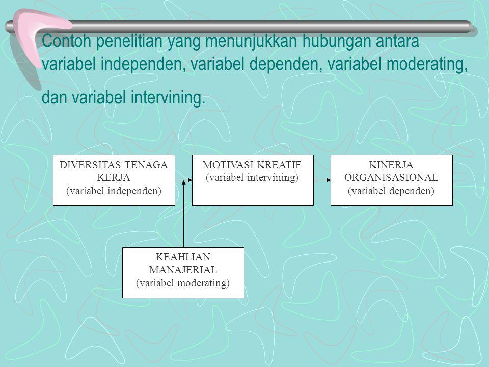 Contoh penelitian yang menunjukkan hubungan antara variabel independen, variabel dependen, variabel moderating, dan variabel intervining.