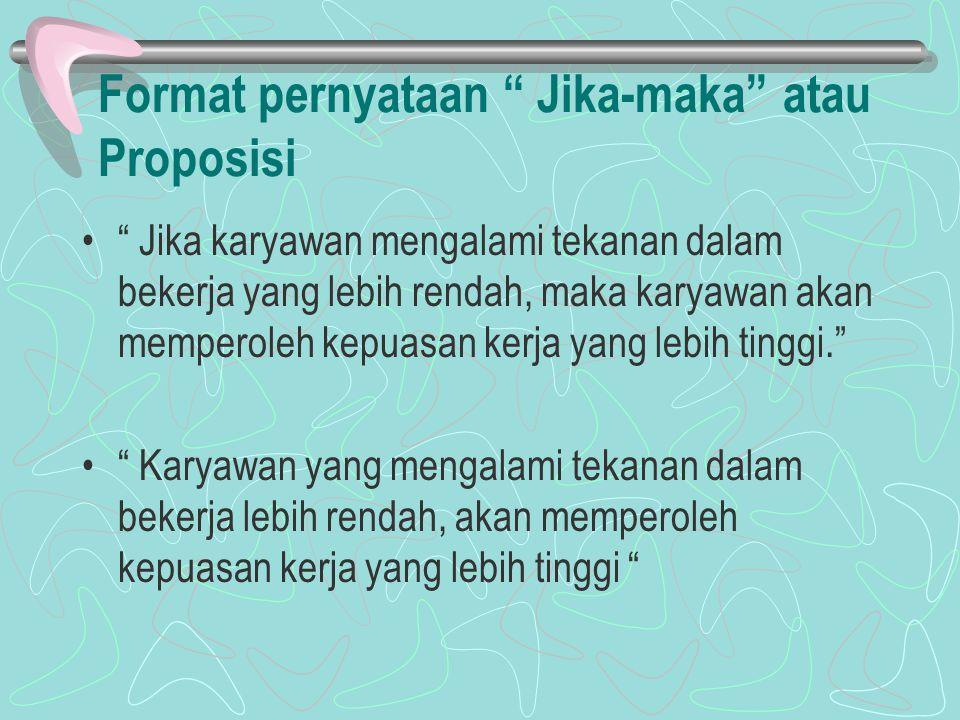 Format pernyataan Jika-maka atau Proposisi