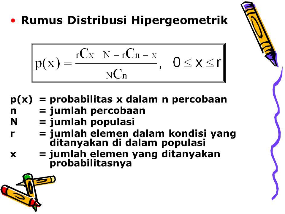 Rumus Distribusi Hipergeometrik