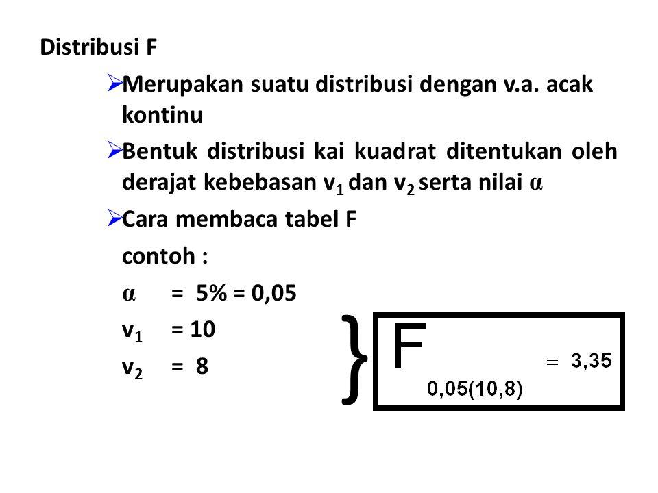 } Distribusi F Merupakan suatu distribusi dengan v.a. acak kontinu