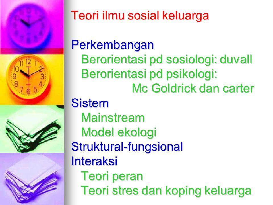 Teori ilmu sosial keluarga Perkembangan Berorientasi pd sosiologi: duvall Berorientasi pd psikologi: Mc Goldrick dan carter Sistem Mainstream Model ekologi Struktural-fungsional Interaksi Teori peran Teori stres dan koping keluarga