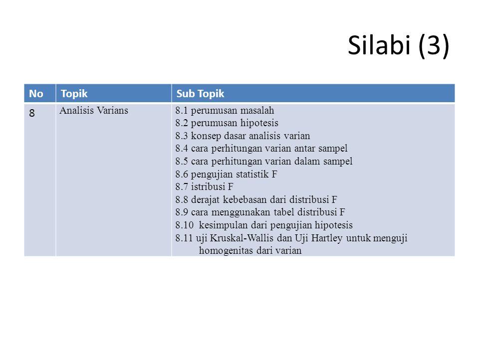 Silabi (3) No Topik Sub Topik 8 Analisis Varians 8.1 perumusan masalah