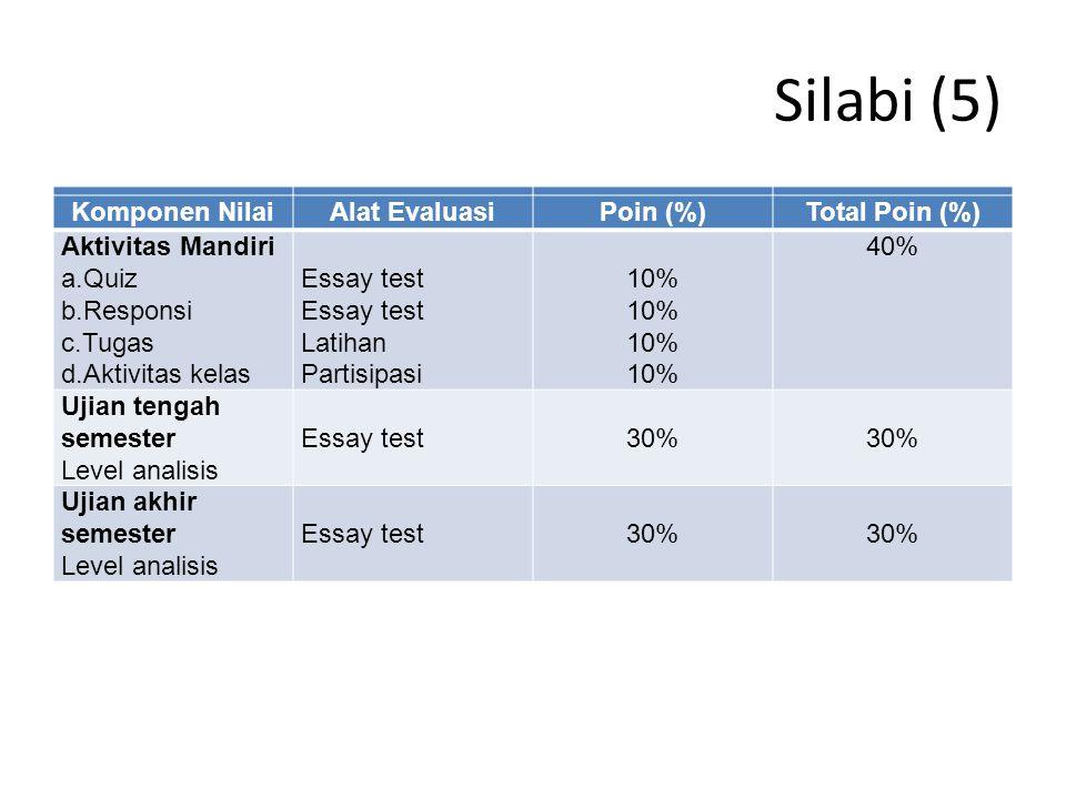 Silabi (5) Komponen Nilai Alat Evaluasi Poin (%) Total Poin (%)