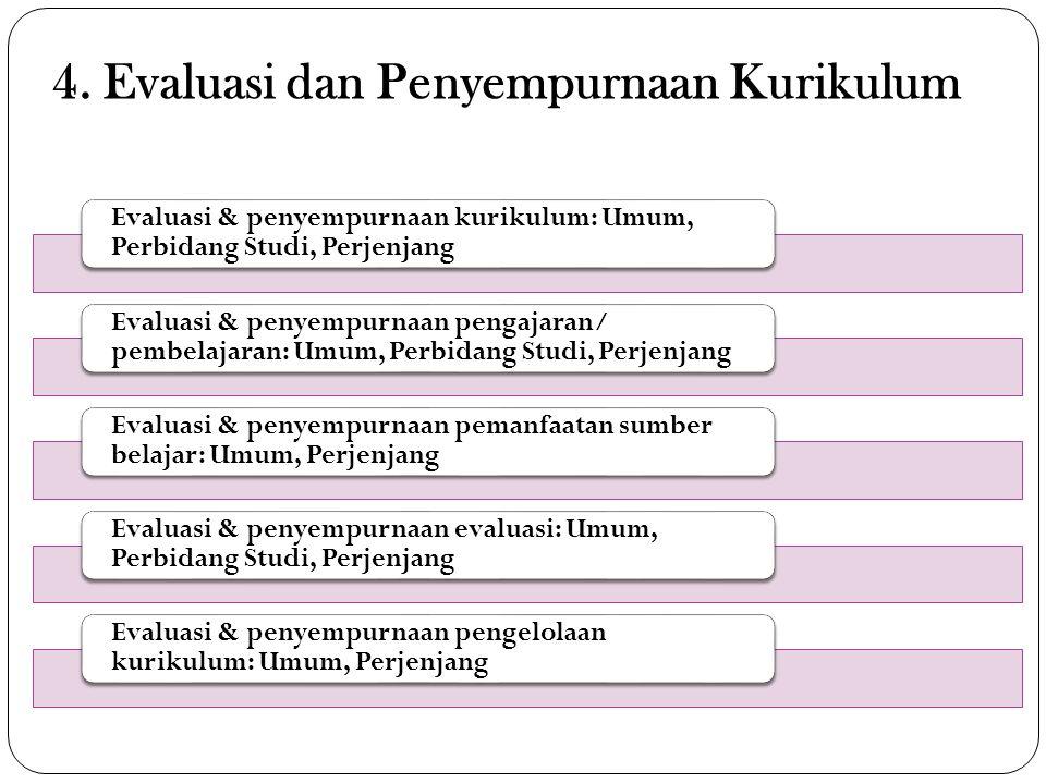 4. Evaluasi dan Penyempurnaan Kurikulum
