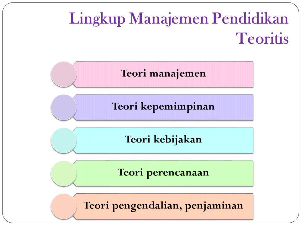 Lingkup Manajemen Pendidikan Teoritis