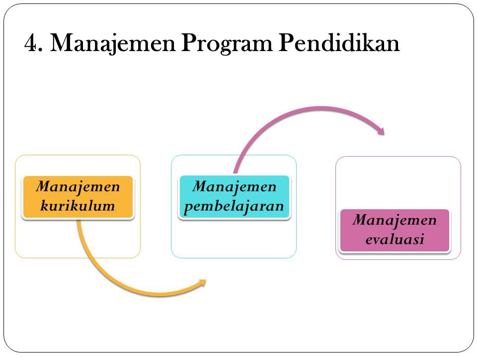 4. Manajemen Program Pendidikan