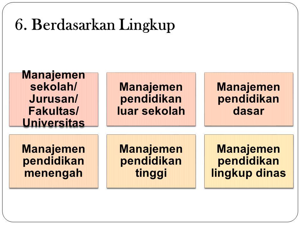 6. Berdasarkan Lingkup Manajemen sekolah/ Jurusan/ Fakultas/ Universitas. Manajemen pendidikan luar sekolah.