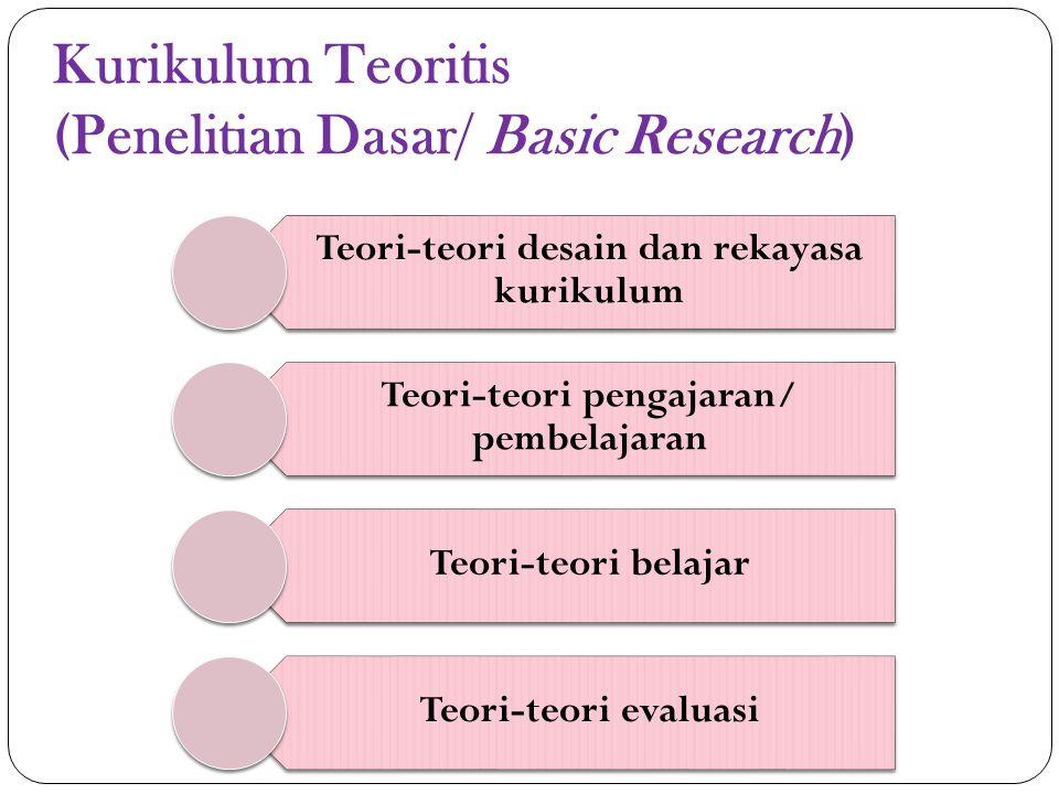 Kurikulum Teoritis (Penelitian Dasar/ Basic Research)