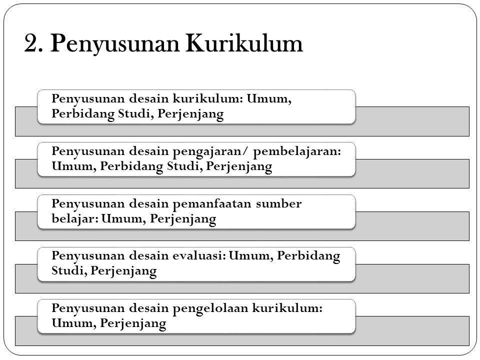 2. Penyusunan Kurikulum Penyusunan desain kurikulum: Umum, Perbidang Studi, Perjenjang.