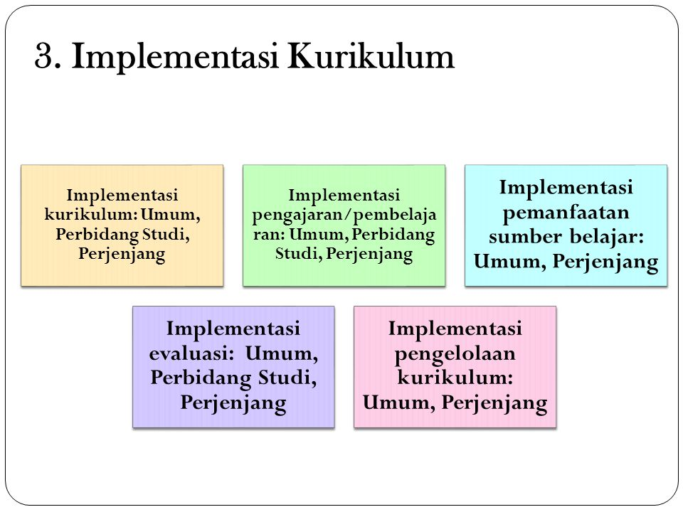 3. Implementasi Kurikulum