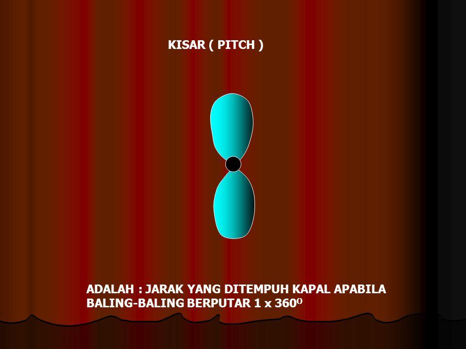KISAR ( PITCH ) ADALAH : JARAK YANG DITEMPUH KAPAL APABILA BALING-BALING BERPUTAR 1 x 360O