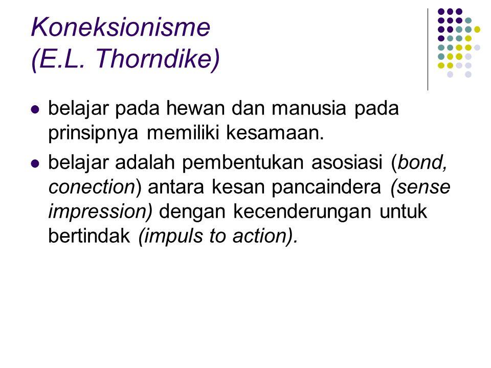 Koneksionisme (E.L. Thorndike)