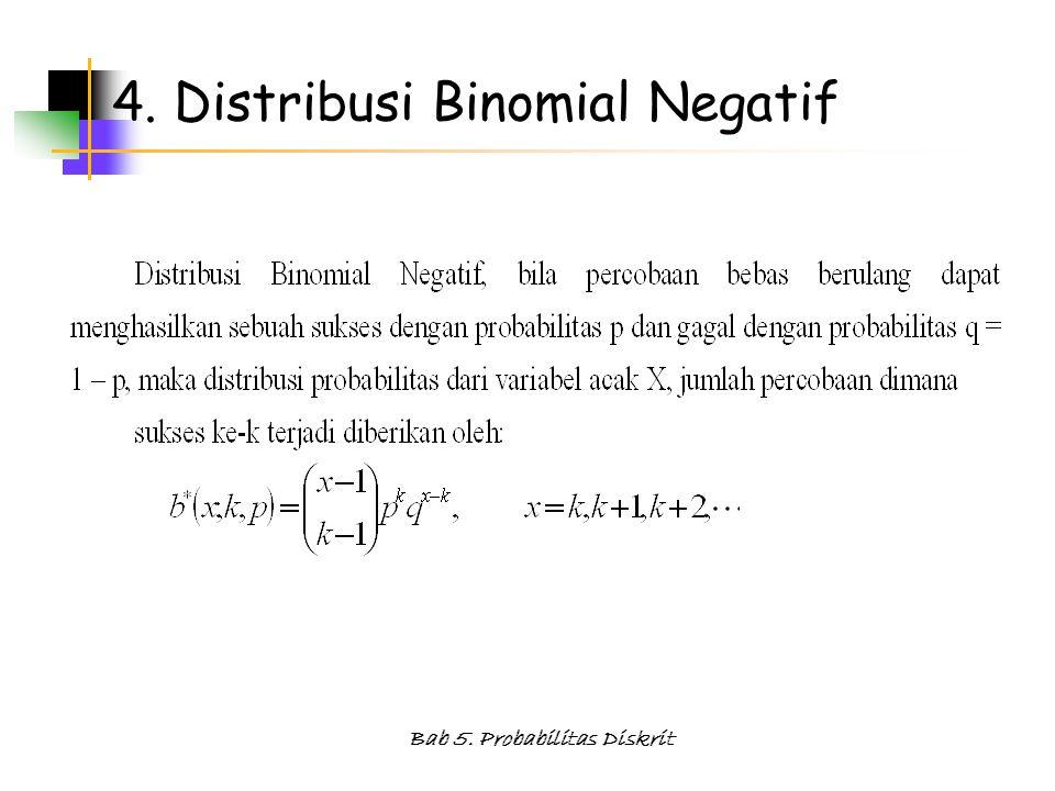 4. Distribusi Binomial Negatif