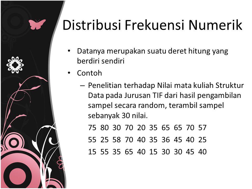 Distribusi Frekuensi Numerik