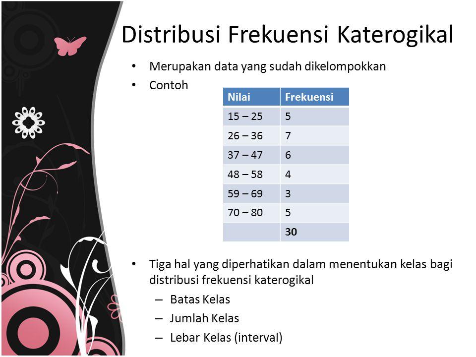Distribusi Frekuensi Katerogikal