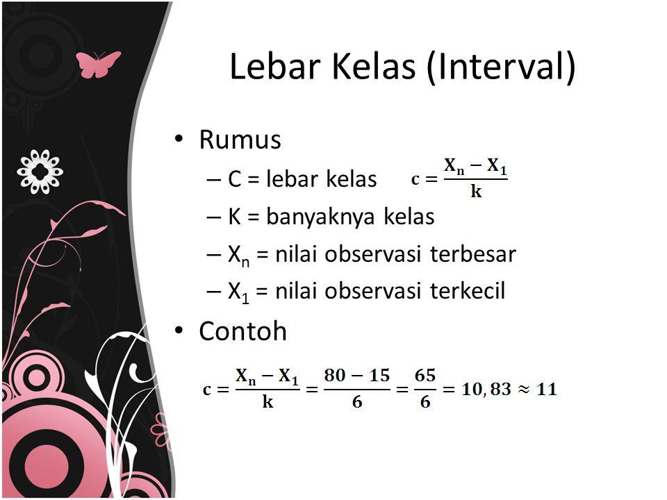 Lebar Kelas (Interval)