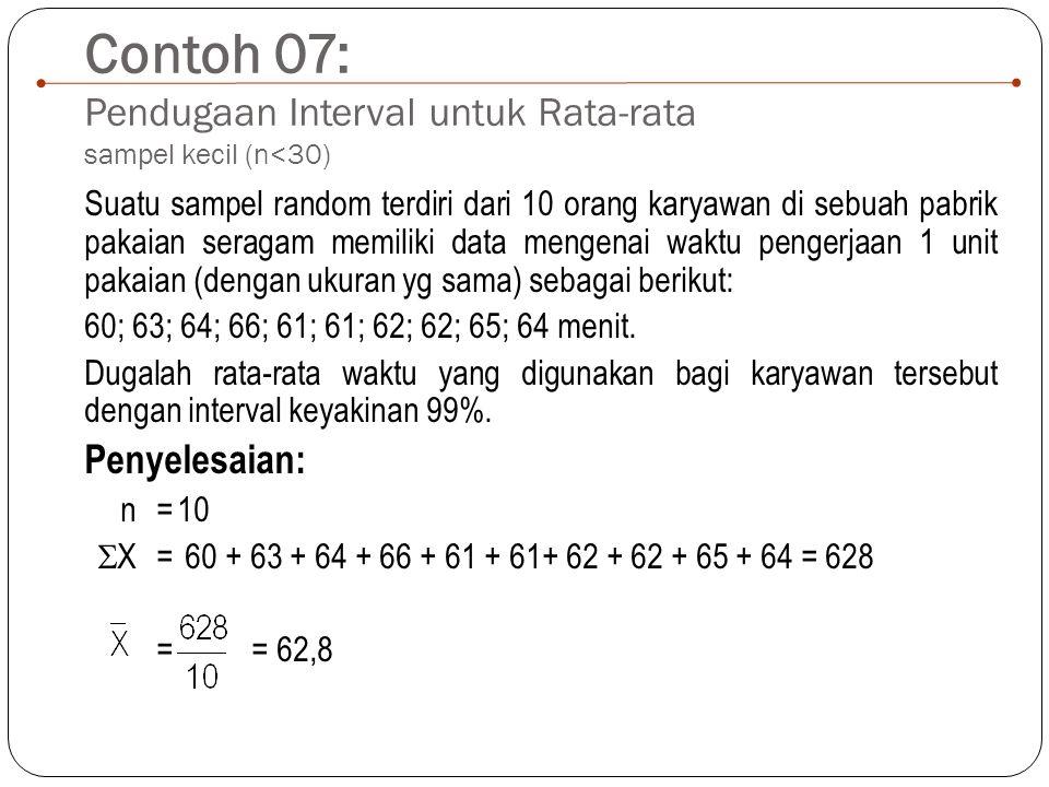 Contoh 07: Pendugaan Interval untuk Rata-rata sampel kecil (n<30)