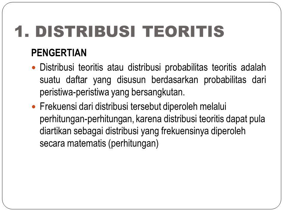 1. DISTRIBUSI TEORITIS PENGERTIAN