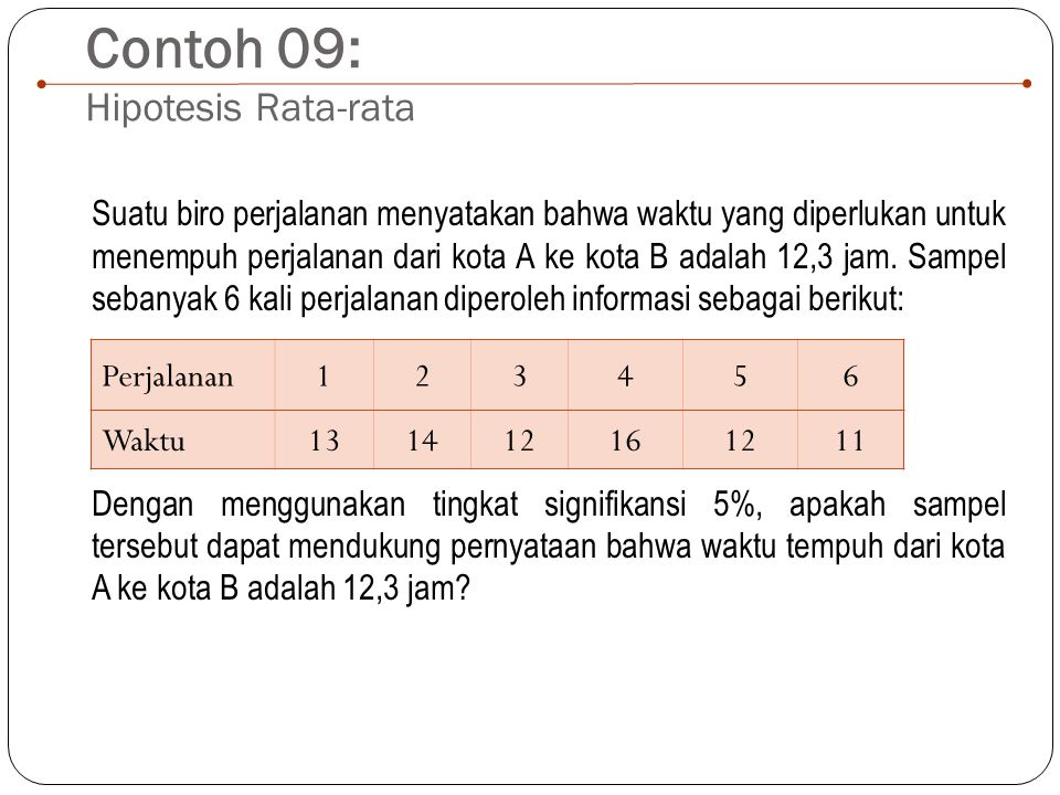 Contoh 09: Hipotesis Rata-rata