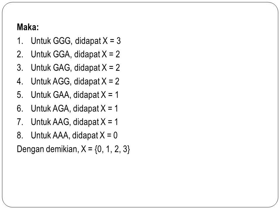 Maka: Untuk GGG, didapat X = 3. Untuk GGA, didapat X = 2. Untuk GAG, didapat X = 2. Untuk AGG, didapat X = 2.