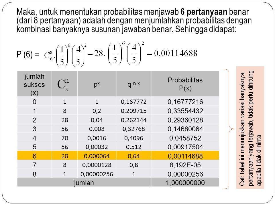 Maka, untuk menentukan probabilitas menjawab 6 pertanyaan benar (dari 8 pertanyaan) adalah dengan menjumlahkan probabilitas dengan kombinasi banyaknya susunan jawaban benar. Sehingga didapat: P (6) =