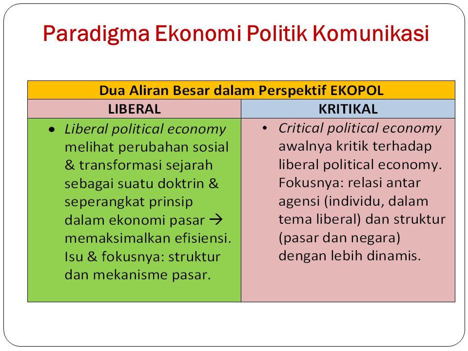 Paradigma Ekonomi Politik Komunikasi