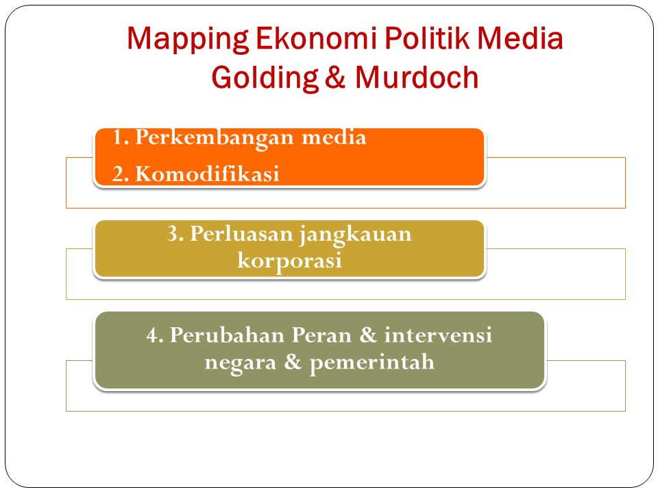 Mapping Ekonomi Politik Media Golding & Murdoch