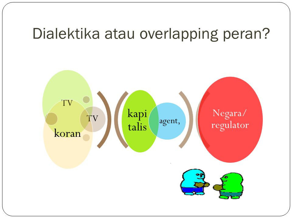 Dialektika atau overlapping peran