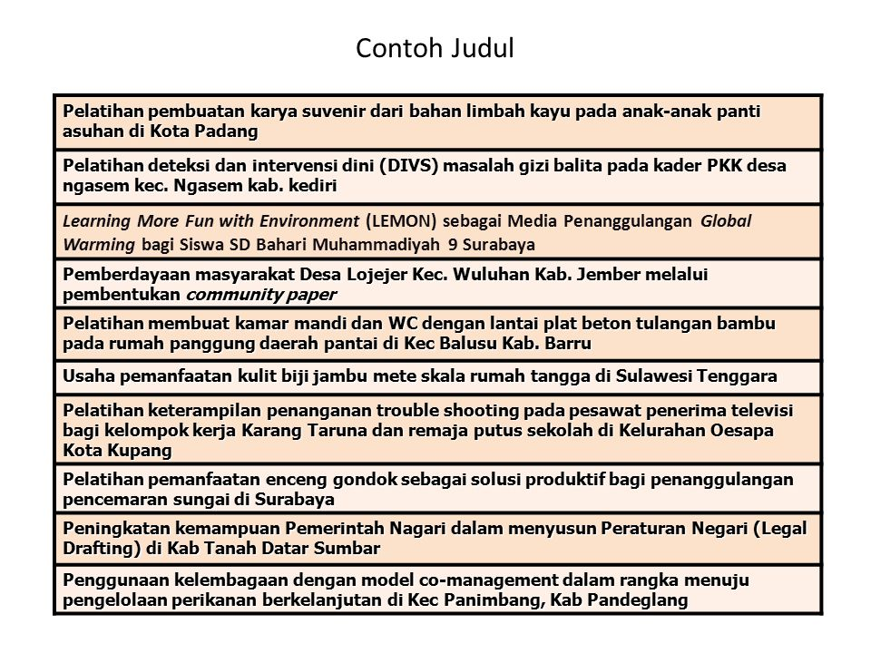 Contoh Judul Pelatihan pembuatan karya suvenir dari bahan limbah kayu pada anak-anak panti asuhan di Kota Padang.