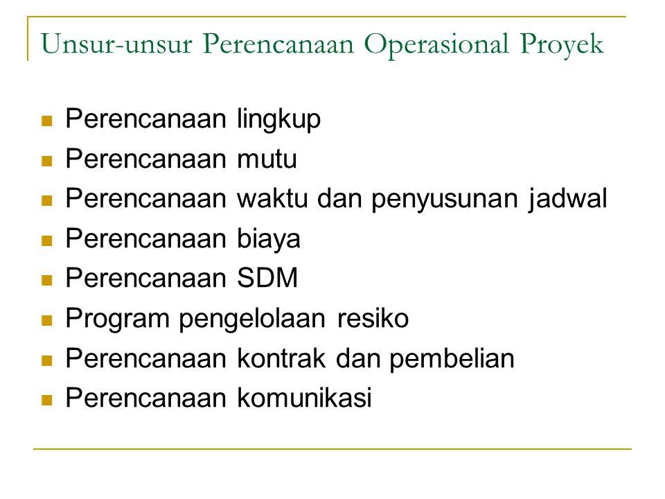 Unsur-unsur Perencanaan Operasional Proyek