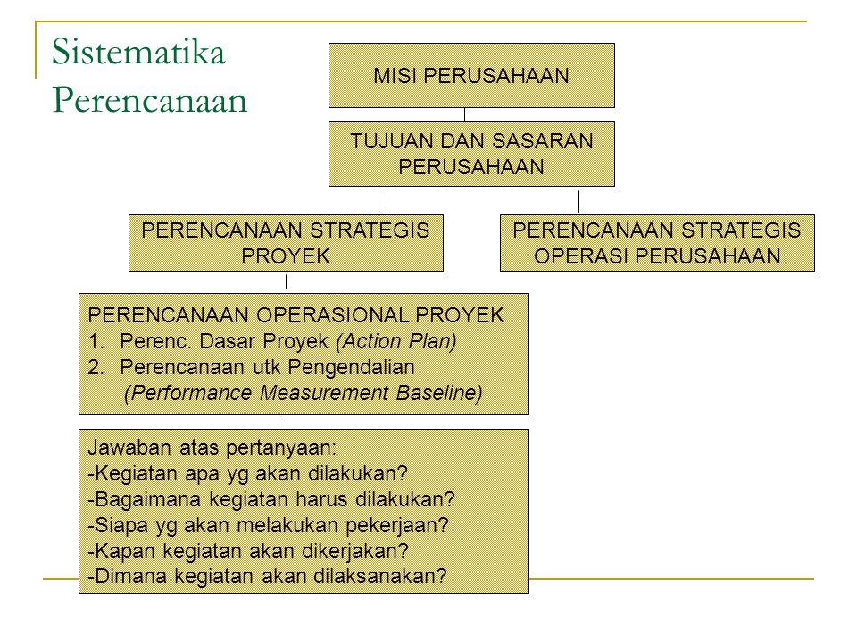 Sistematika Perencanaan