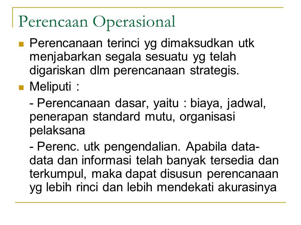 Perencaan Operasional