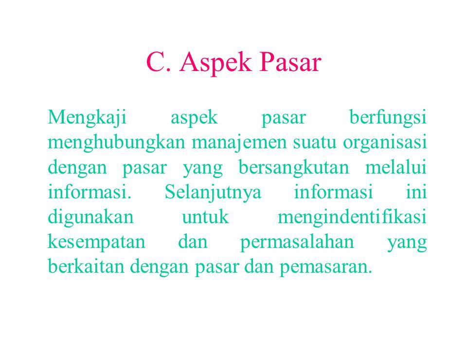 C. Aspek Pasar