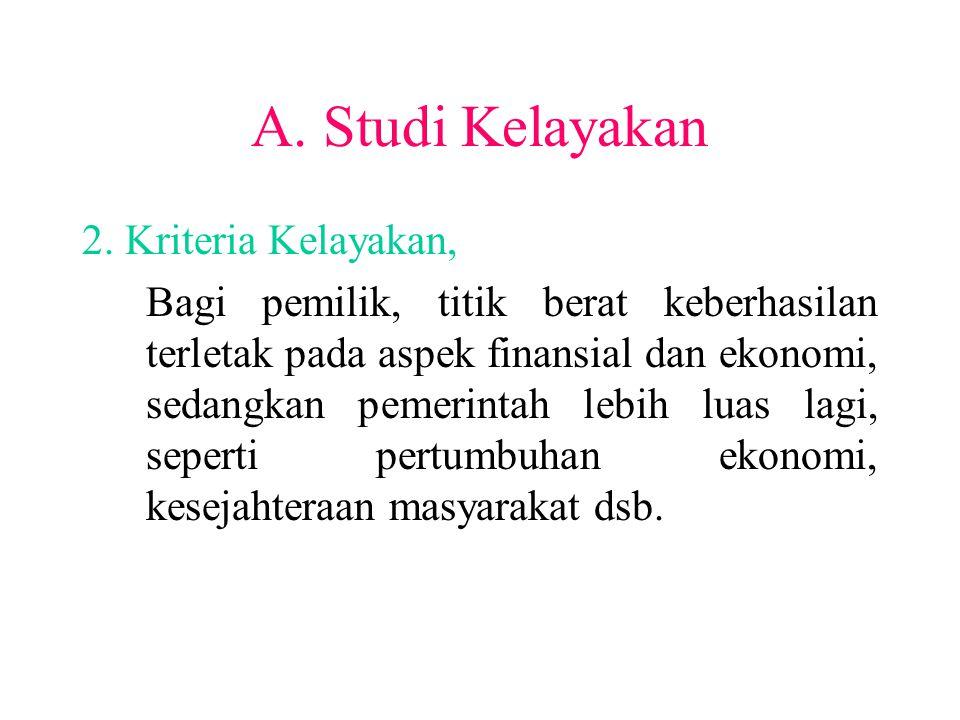 A. Studi Kelayakan 2. Kriteria Kelayakan,