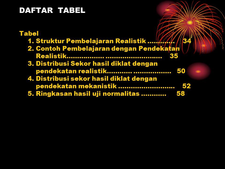 DAFTAR TABEL Tabel 1. Struktur Pembelajaran Realistik ……....... 34