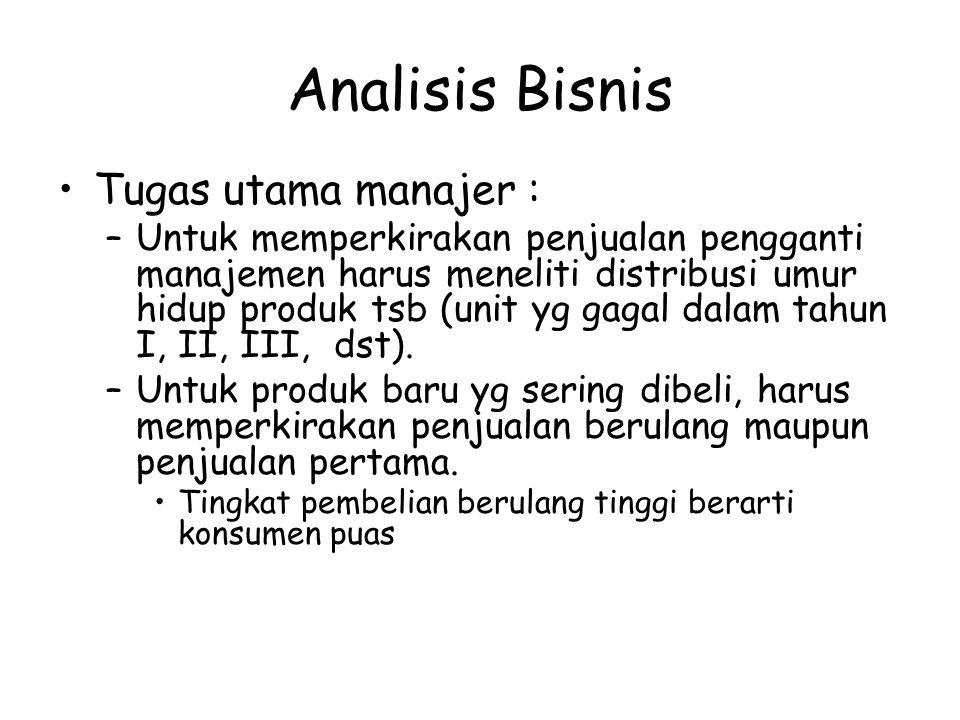 Analisis Bisnis Tugas utama manajer :