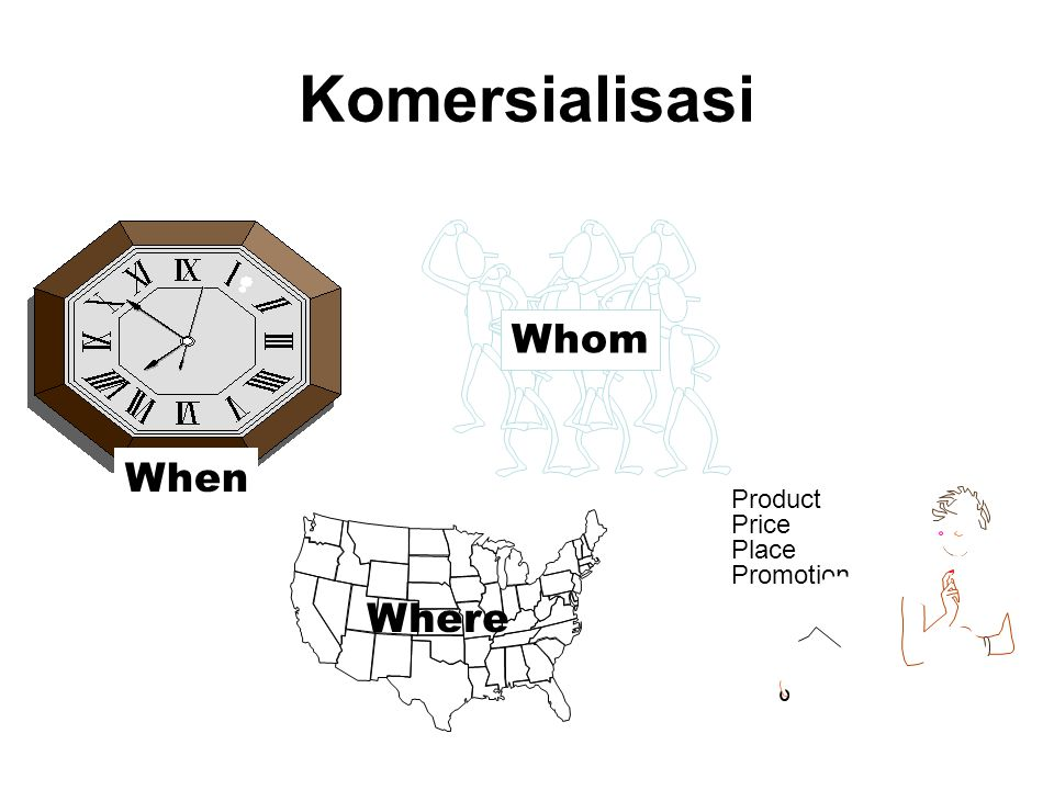 Komersialisasi When Whom Product Price Place Promotion Where