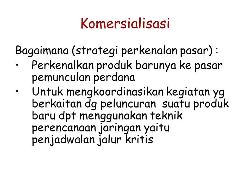 Komersialisasi Bagaimana (strategi perkenalan pasar) :